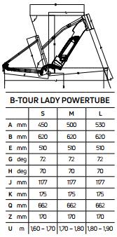Atala B-Tour A5.1 Lady geometrie