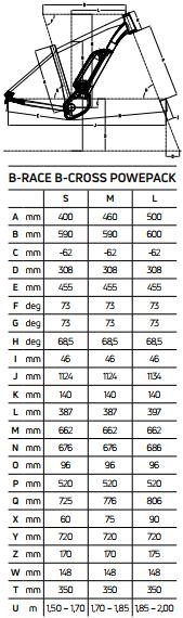 Atala B-Cross A6.1 geometrie