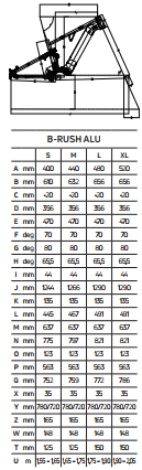 Atala B-Rush A8.1 geometrie