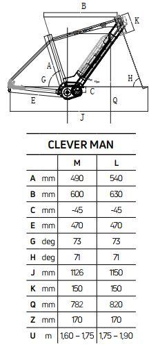 Atala CLEVER 8.1 MAN geometrie