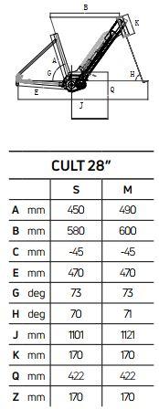 Atala CULT 8.1 28″ geometrie