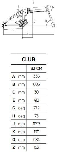 Atala CLUB geometrie