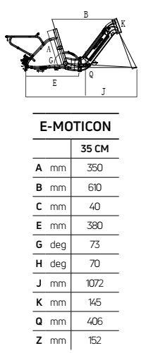 Atala E-MOTICON geometrie
