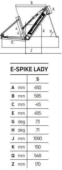 Atala E-SPIKE 8.1 LADY geometrie