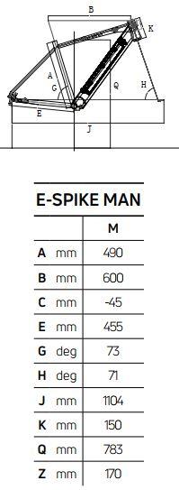 Atala E-SPIKE 7.1 MAN geometrie