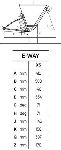 Atala E-WAY geometrie