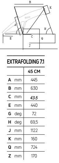 Atala EXTRAFOLDING 7.1 geometrie
