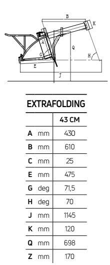 Atala EXTRAFOLDING geometrie
