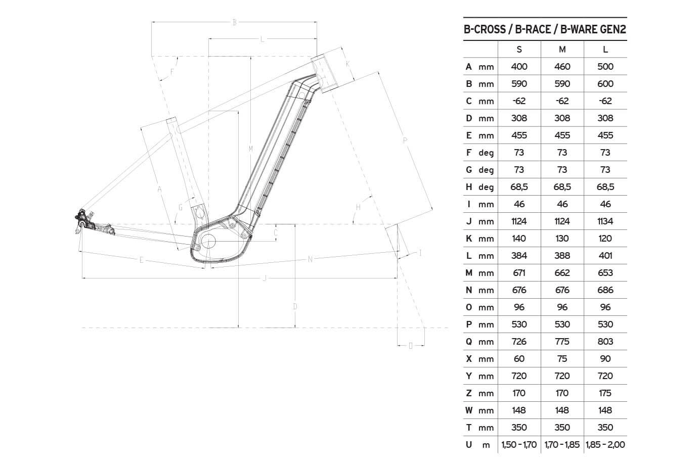 Atala B-CROSS S GEN2 geometrie
