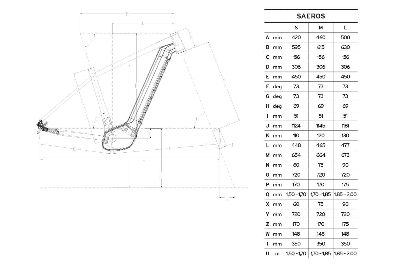 Atala SAEROS geometrie