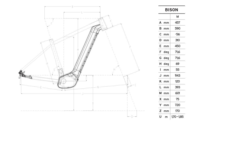 Atala BISON GEN2 geometrie