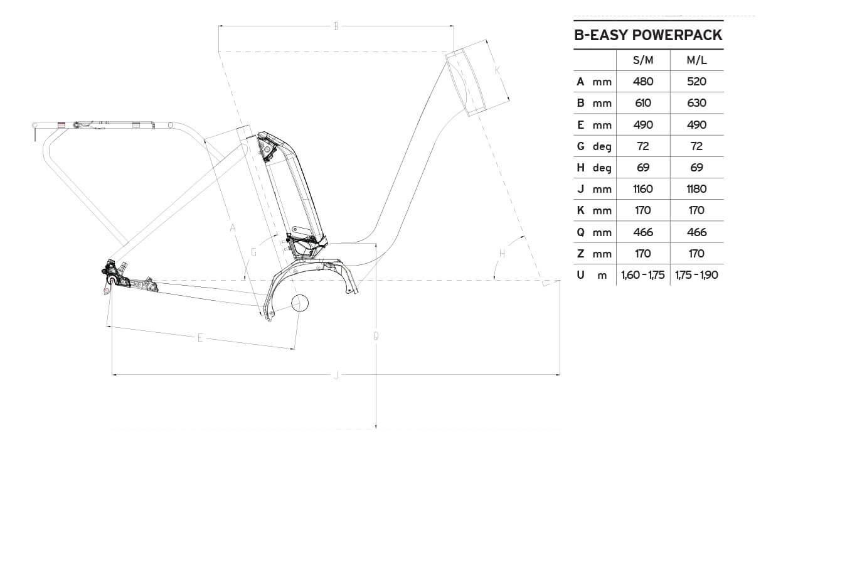 Atala B-Easy geometrie