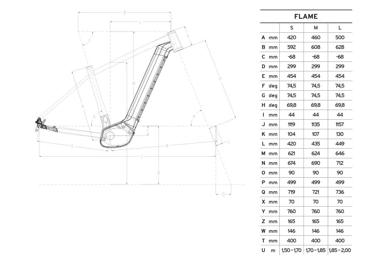 Atala Flame geometrie